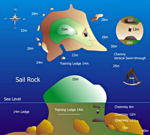 Sail Rock Dive Site Map
